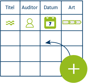Audit-App in der Managementsoftware Q.wiki für effizientes Auditmanagement
